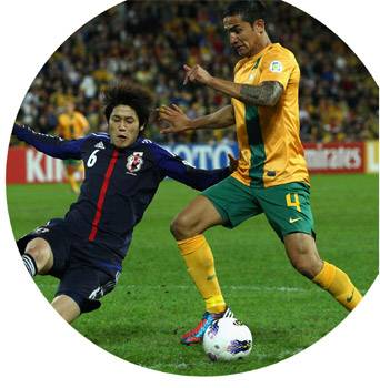 Asian Cup - Australia 2015