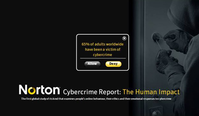 Norton Cybercrime Report