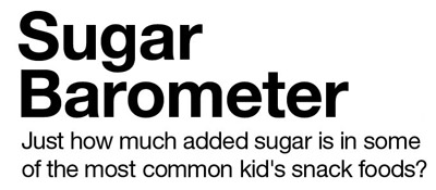 Mums In The Dark About Sugar Content